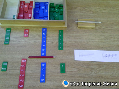 Монтессори-презентация по математике