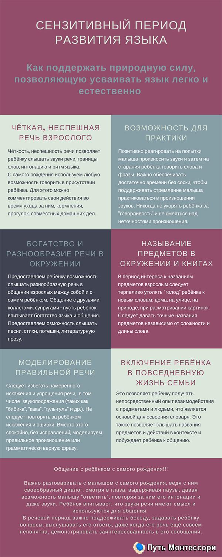 Поддержание сензитивного периода развития языка
